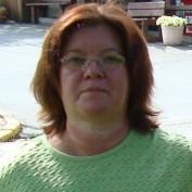 RentedMule profile image