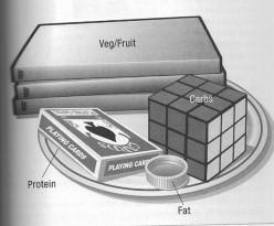 3-Hour Diet….myth or magic?