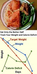 Skipping Meals for Weight Loss - Daily Fasting to Lose Weight