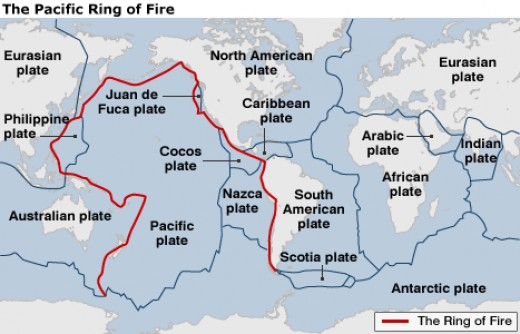 The above diagram shows the tectonic plates that form the surface of the world and also the 'Ring of Fire' where volcanoes are formed