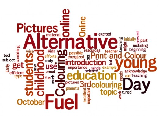 Alternative Fuel Day Colouring Pages Word Cloud