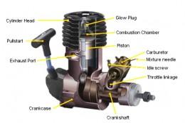 Typical Nitro Engine