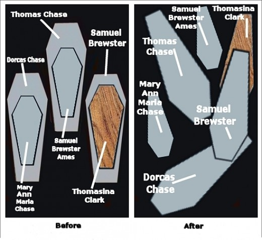 The before and after positions of the coffins in Chase Vault