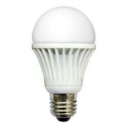 Advantages Of LED Bulbs vs. Compact Fluorescents