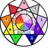 EnneagramAnalysis profile image