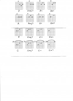 Guitar chords, easy chord lesson