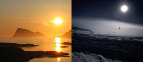 Midnight Sun and Polar Night