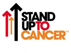 October Cancer Awareness Month: What Good is Science or Fundraising for People with Cancer Who Are Treated Inhumanely?
