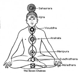 Chakras and Energy Flow in the Body