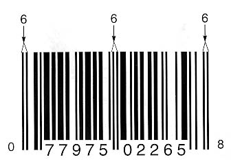 Barcode showing the Guard marker bars which conspiracy theorists misinterpret as number sixes.