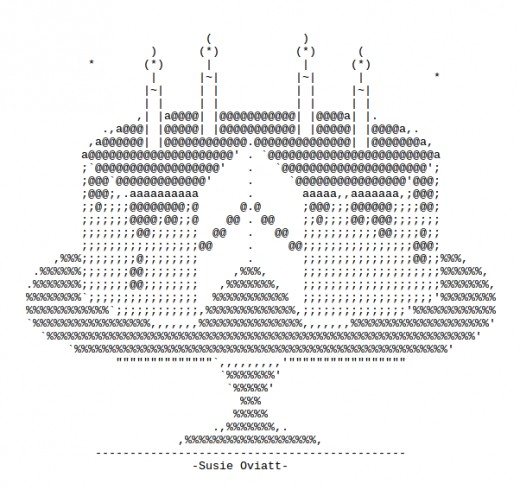 One Line Ascii Art Holidays : Happy birthday ascii text art hubpages