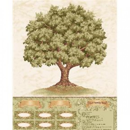 Genealogy and Quilting have many similarities, and many people are interested in both.