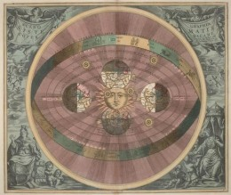 The Earth orbit