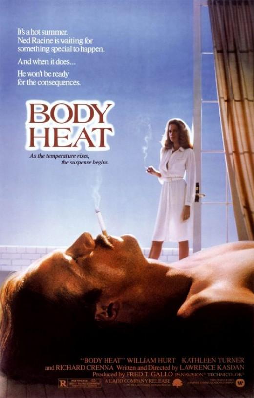 Body Heat Movie Poster