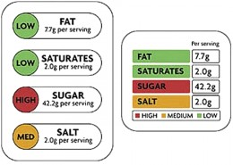 TRAFFIC LIGHTS FOOD LABELS