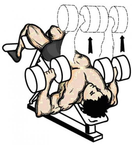 Is Flat Bench Press Good Or Not