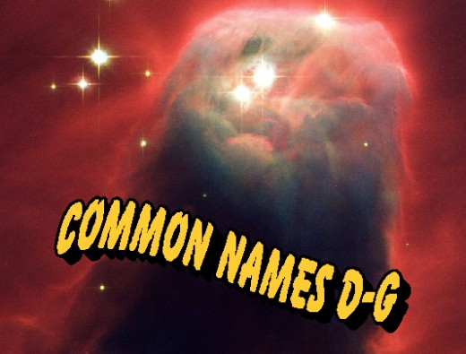 Cone Nebula (Text by Author)