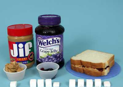 PBJ = 16g sugar + bread