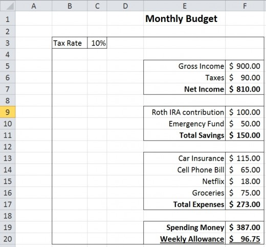 how to budget as a college student