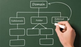 how to create a sub-domain