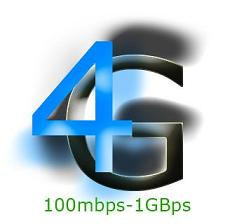 4G and VoIP