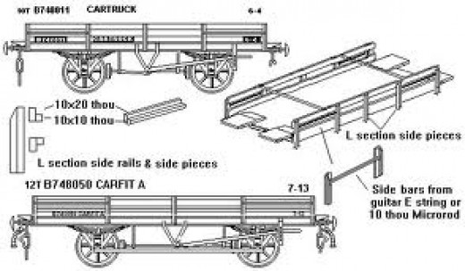 Carfit and Car flat, originally carriage trucks until covered versions appeared (CCT)