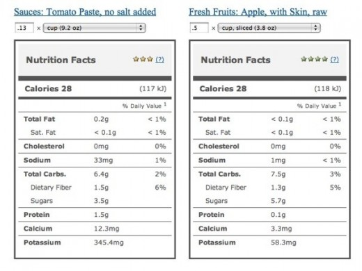 Comparison nutritional breakdown of tomato paste to a fruit