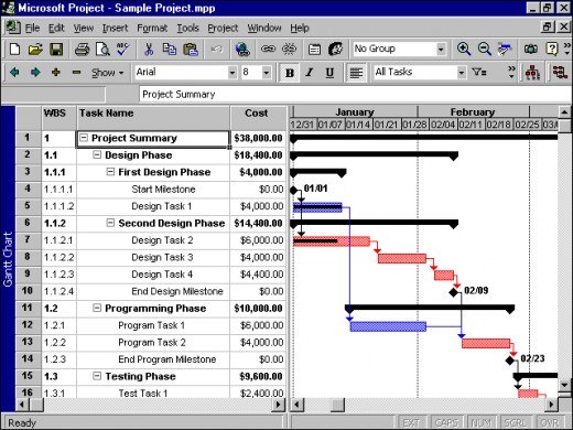 How to plan a project a beginners guide to project management