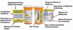 All about Drug Labels