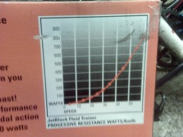 Power Graph from the box of a Jet Black Fluid Trainer