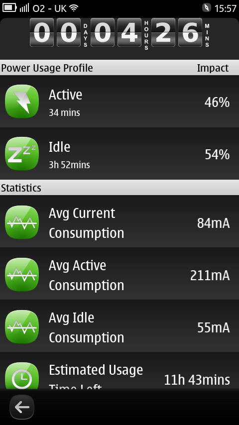Battery use N9