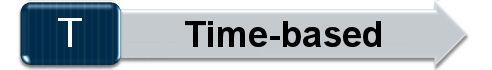 Set a goal timeline, and a deadline