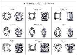 Various Diamond Shapes
