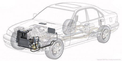 know about car air conditioning system