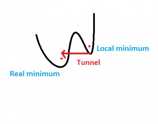 The local minimum is stable for classical particles but night be unstable to a quantum particle that just happens to tunnel through to the true minimum.