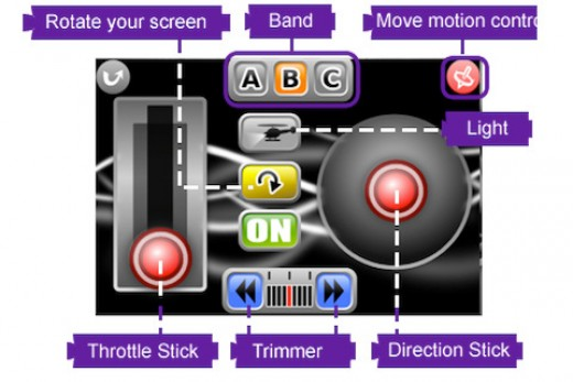 The i-Helicopter Application for i-Phone, iPod or IPad