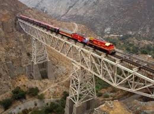 Central Andean Railway
