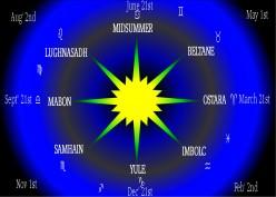 The Landscape Zodiac of Britain Part 7 Imbolc/Aquarius