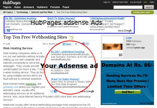 Earn money through the Google Adsense account!