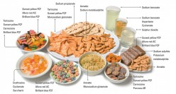 Adulterated Fast Foods, Convenience Foods, Water