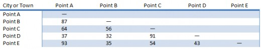 Microsoft Word Table Matrix Style