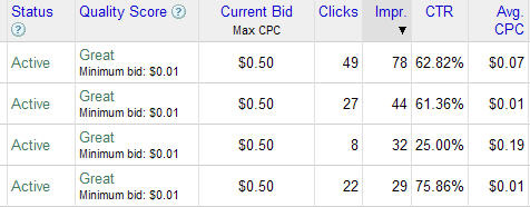 Select CPC as a column value in Google AdWords to check this value for your selected keyword.