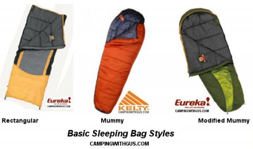Children's and kid's Sleeping bags Styles