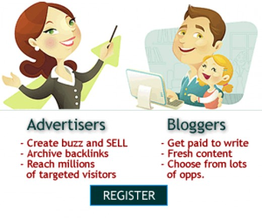 Earn from your Blogs