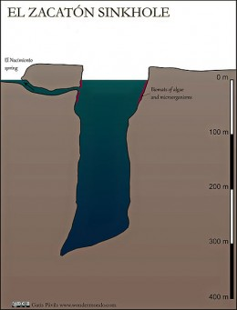 El Zacatón sinkhole, once considered to be bottomless, is the world's deepest sinkhole.