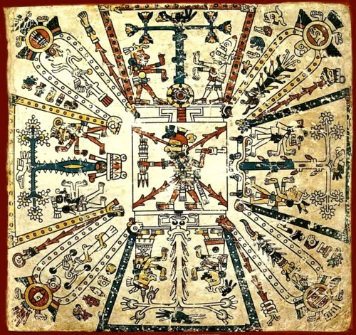 The Codex Fejervary - Mayer.  From the 15th century.