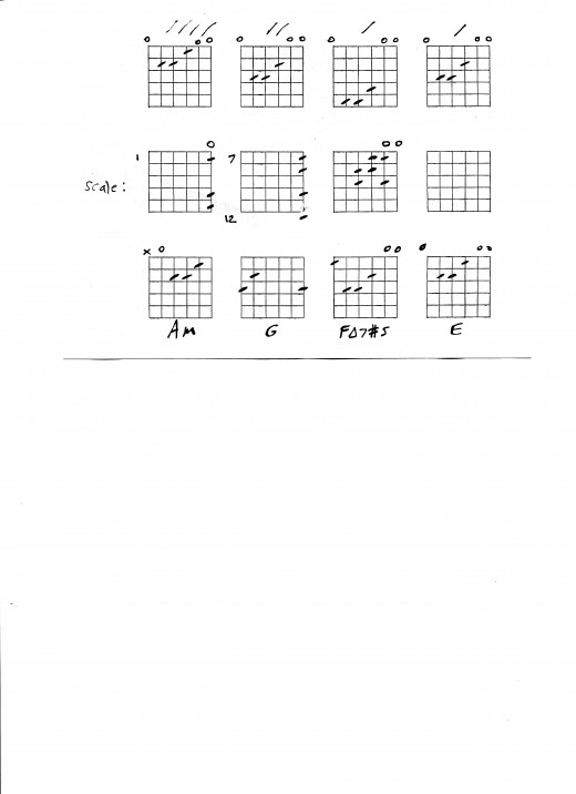 Guitar guitar chords in spanish : Guitar lesson - flamenco chord sequence