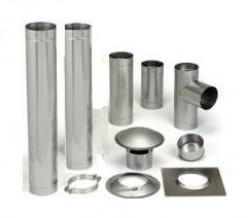 Proper Stainless Steel Chimney Liner Flue Sizing