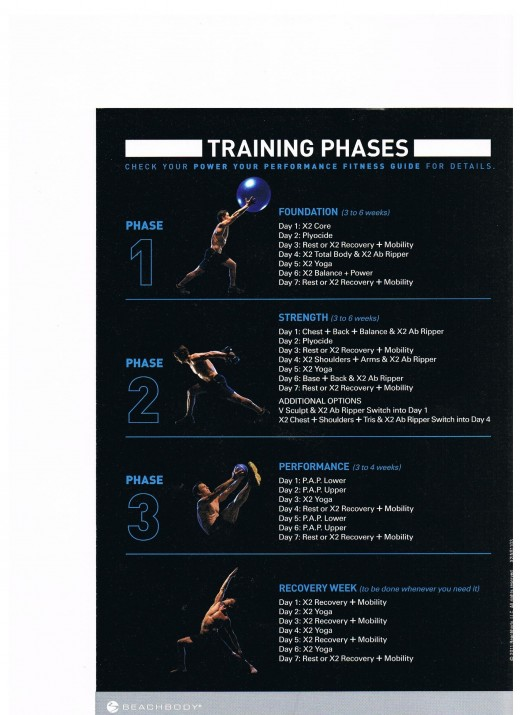 The P90X2 Workout Schedule