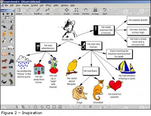 Screen shot from 'Inspiration', a program used as assistive technology for many learning disabled children and teens.
